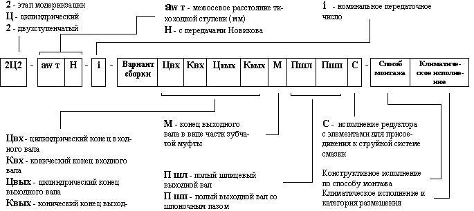 Система обозначений серии 2Ц2-Н