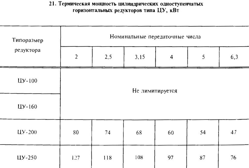 Термическая мощность редукторов ЦУ